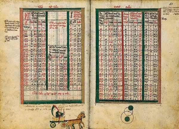 Таблица расчета пасхи