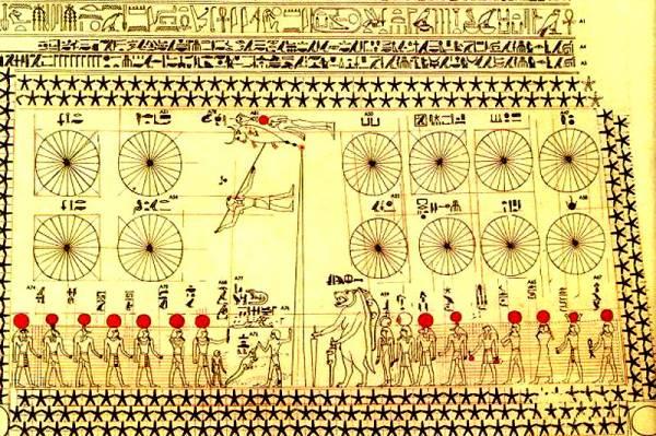 Рассчет египетской пасхи